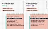 2018패션진로진학특강[고태용 /md / Vmd / 패션취업/ 패션유학]